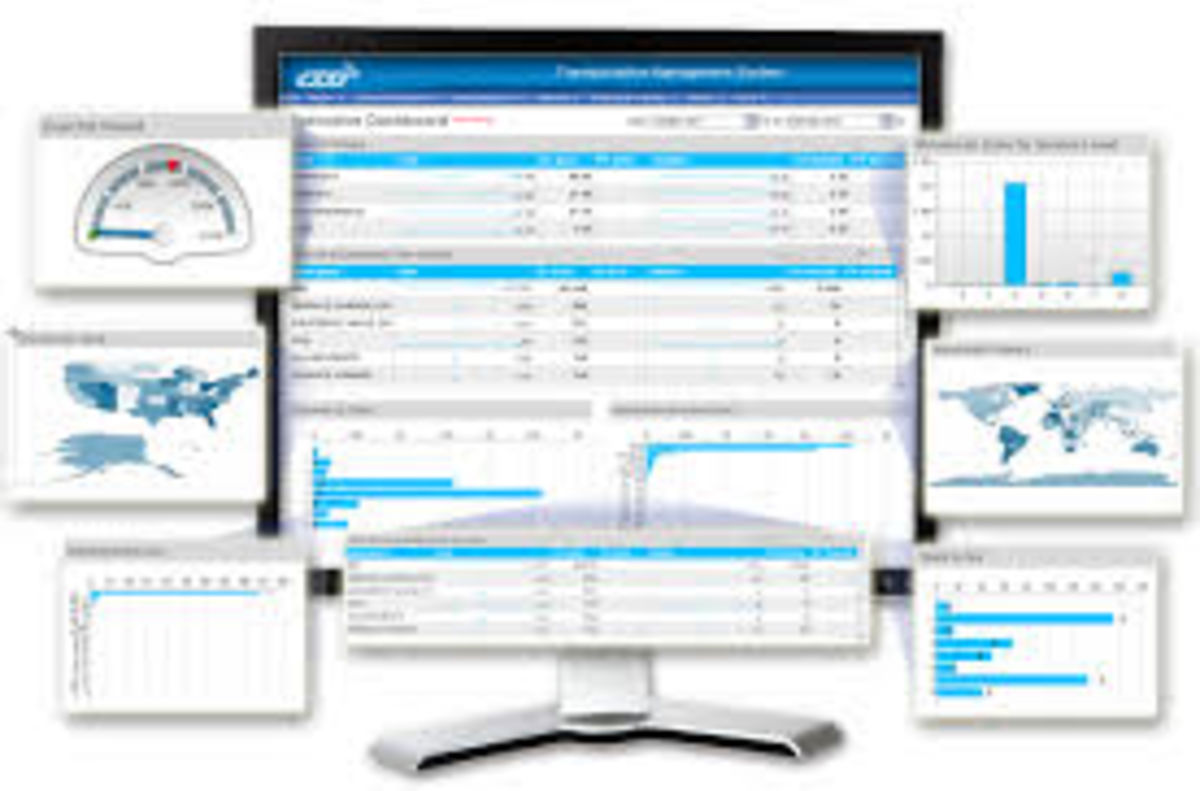 Headline for Business Intelligence Dashboards, Company Dashboards and Performance Scorecards by Example Screenshots
