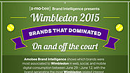 The Brand That Scored the Most Digital Attention at Wimbledon Wasn't Even a Sponsor