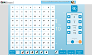 TES iboard: Interactive Whiteboard - Interactive Number Square (Integers)