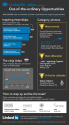Out-of-the-Ordinary Job Opportunities on LinkedIn [INFOGRAPHIC]