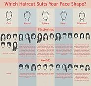 Determine a style according to your face