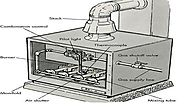 WHAT ARE THE TYPES OF METAL MELTING FURNACES