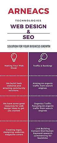 Choose Expert Group of Web Development and SEO Services Providers