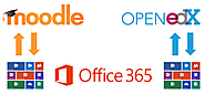 Office 365 now offers seamless integration with educational open source software - Office Blogs