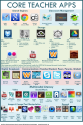 Teacher's Visual Library of 40+ iPad Apps ~ Educational Technology and Mobile Learning