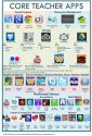 Two Wonderful Visual Lists of Educational iPad Apps for Teachers and Students ~ Educational Technology and Mobile Lea...