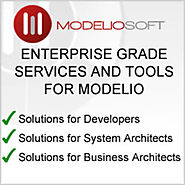 Modelio Open Source Community