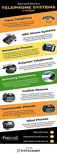 Small Business Phone Systems Australia: Infographics