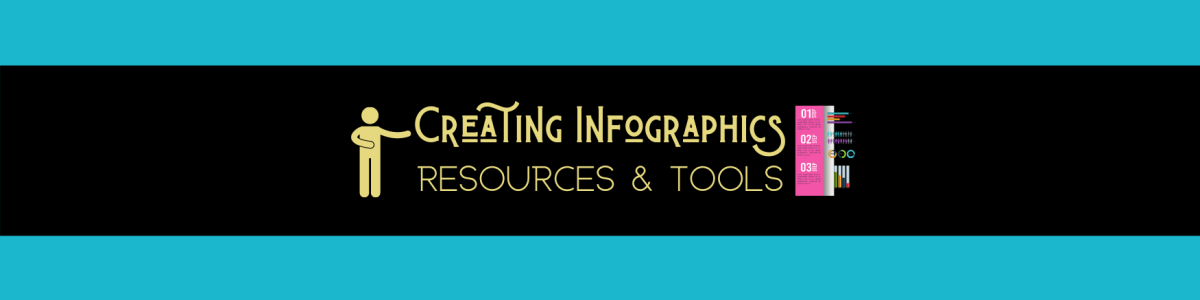Headline for Creating Infographics • Resources and Tools