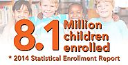 Children's Health Insurance Program (CHIP) | Medicaid.gov