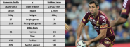 State of Origin - Game 1 key match-ups
