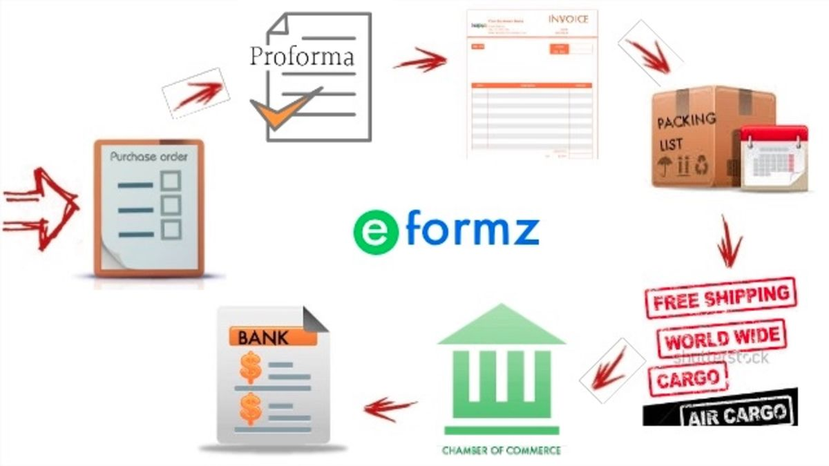 Headline for Import Export Documentation Software in India - E-Formz