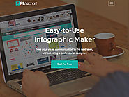 Create Easy Infographics, Reports, Presentations | Piktochart