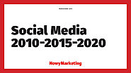 Social Media 2010-2015-2020 - ebook od Nowego Marketingu - NowyMarketing