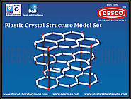 Get Various Model Sets from Desco