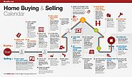 Home Buying and Selling Calendar