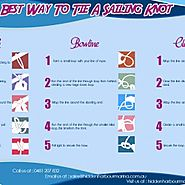 Best Way To Tie A Sailing Knot
