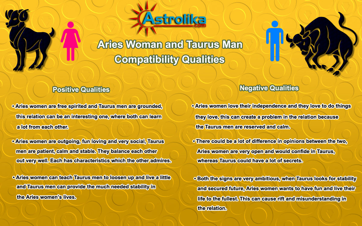 Headline for Indian Vedic Horoscope - Astrolika.com