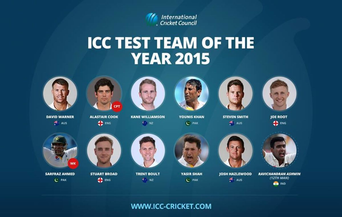 Headline for ICC Test Team of the Year 2015