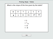 Finding Slope - Tables
