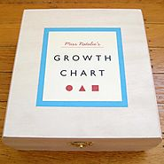 DIY Handcrafted Growth Chart