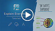 iOS | Explain Everything™ Interactive Whiteboard