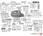 Cheat sheet: How to increase brand awareness [Sketchnote]