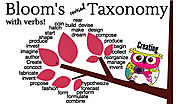 Take Action: Verbs That Define Bloom's Taxonomy
