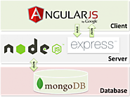 App Development using MongoDB, Express, AngularJS, Node.js.