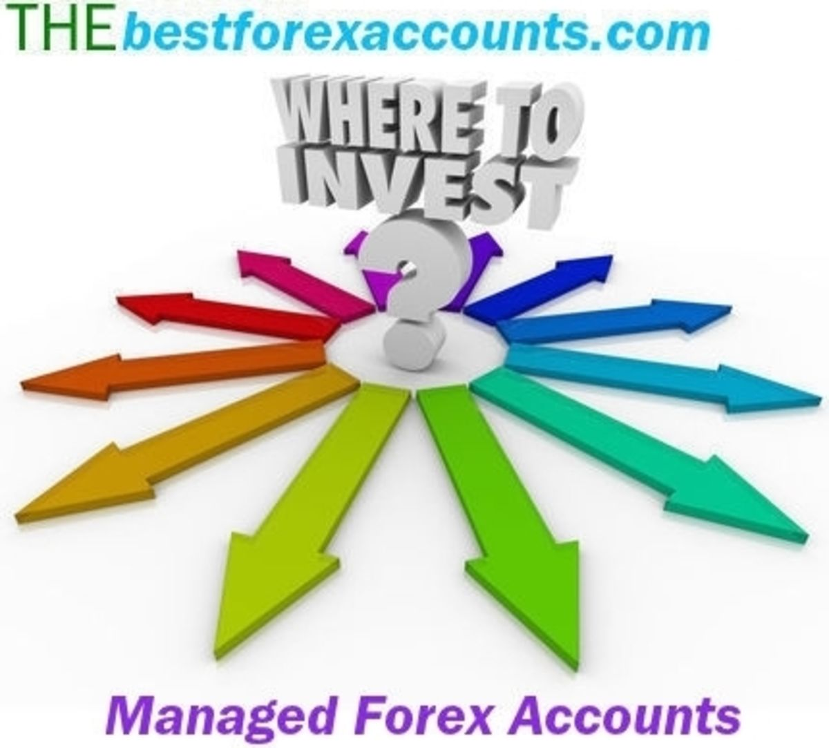 Headline for Managed Forex Trading