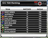 ICC T20 Team World Rankings - T20 World Cup 2016 Team Rankings