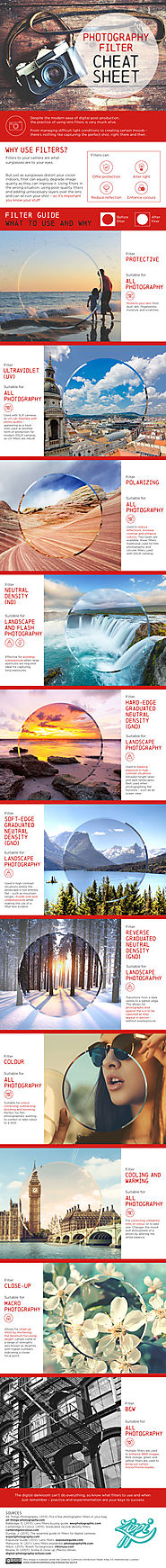 Cheat Sheet : Photography Filters - When and how to use them