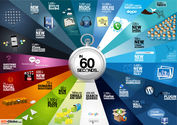 Incredible Things That Happen Every 60 Seconds On The Internet