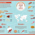 Sausage Around the World | Visual.ly
