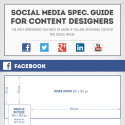 Social Media Spec Guide | Visual.ly