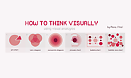 How To Think Visually Using Visual Analogies #infographic