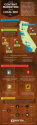 Cool Infographics in B2B Marketing & Technology