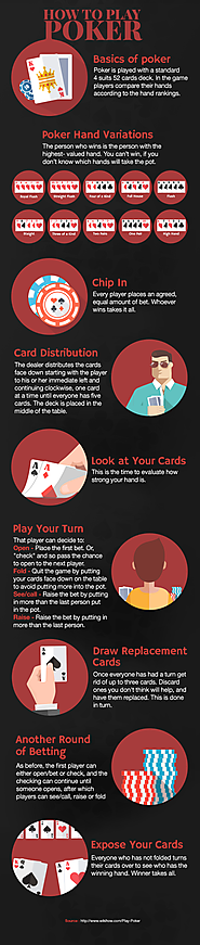 How To Play Poker [Infographic] - Casino Games, Online Teen Patti, Poker Game, Rummy Games-Blogs - gamentio