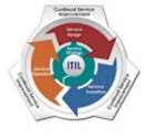 ITIL and Risk Management