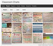 Literacy, Technology, Policy, Etc....A Blog: My Classroom Charts Blog: How to make your own