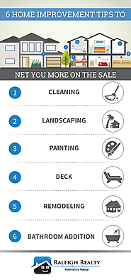 Selling your Home? 6 Improvements to Net You More Money!