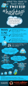 The Anatomy of Twitter Hashtag [Infographic]