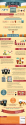 If Your Blog Were a Beer [INFOGRAPHIC]