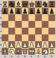 Learn Chess Setup & Rules with IchessU