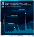 How Far Did Your Tweet Travel? | TweetReach