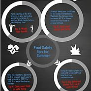 Food safety program - Business consultants Melbourne