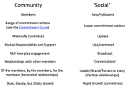 Social vs. Community. Are they different? Does it matter?