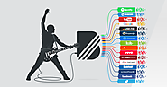 YouTube Acquires BandPage For $8M To Attract Musicians With Money-Making Tools