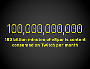 eSports Have Revitalized PC Gaming Industry - CommPRO.biz