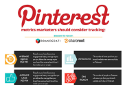 The Ultimate Guide To Pinterest For Every Brand
